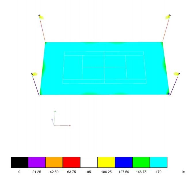 étude éclairage tennis